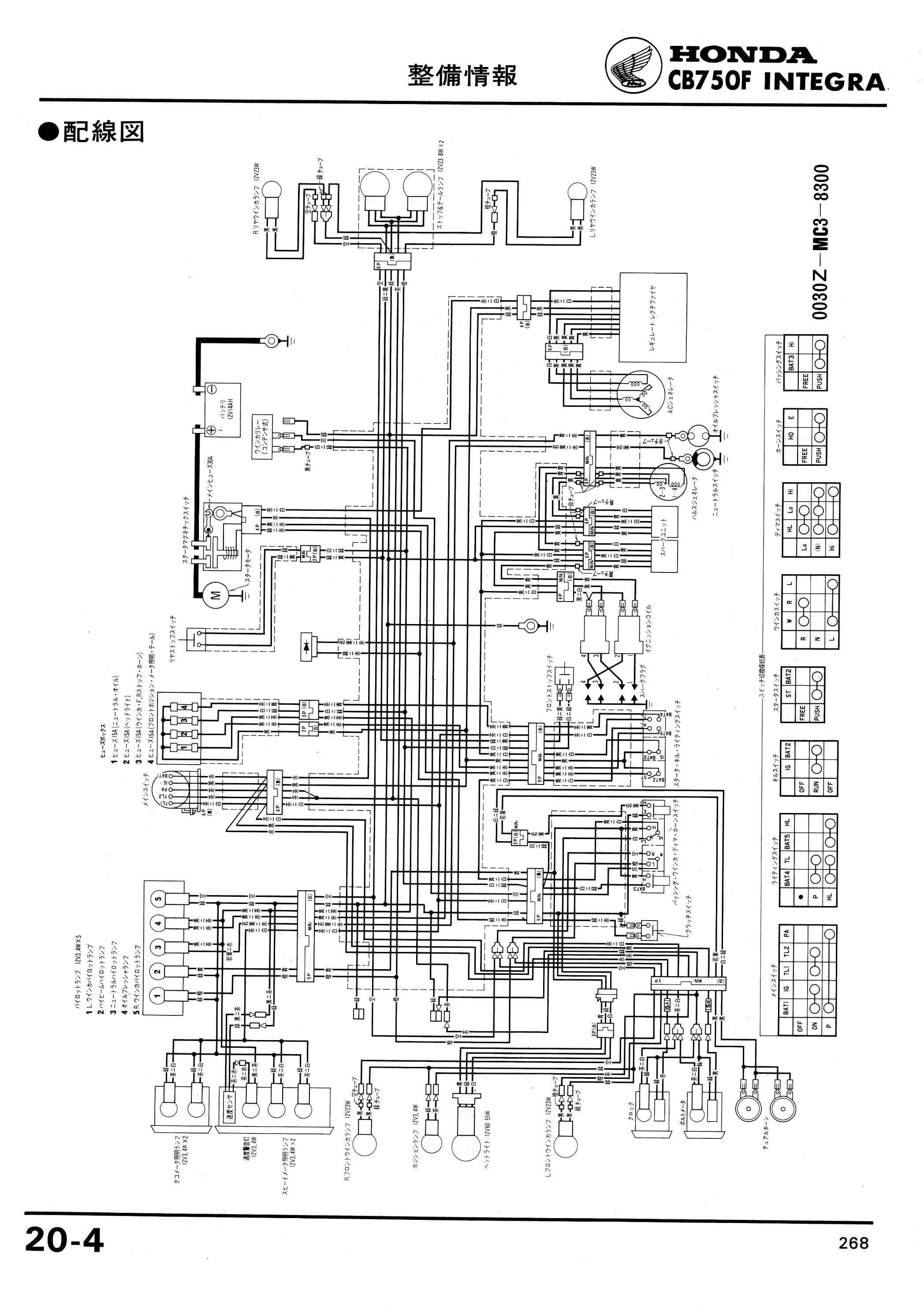 Index on wiring diagram